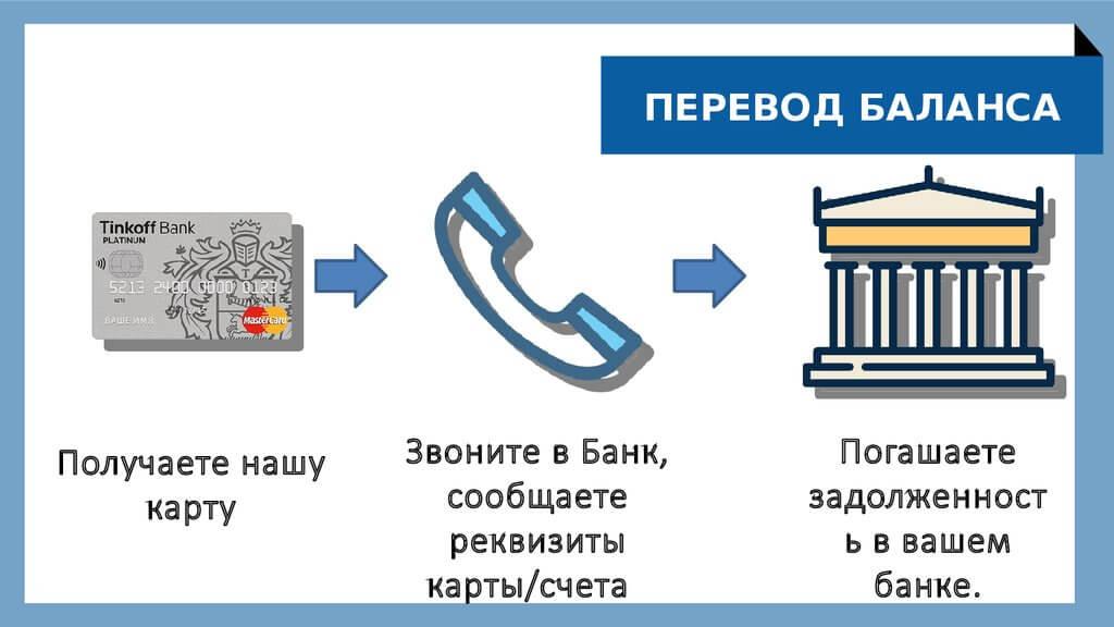 Подключение услуги Перевод баланса Тинькофф