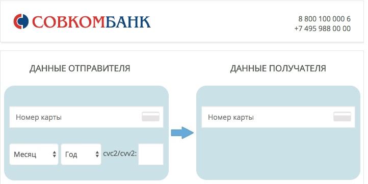 Ввод данных для перевода денег с карты на карту Совкомбанка